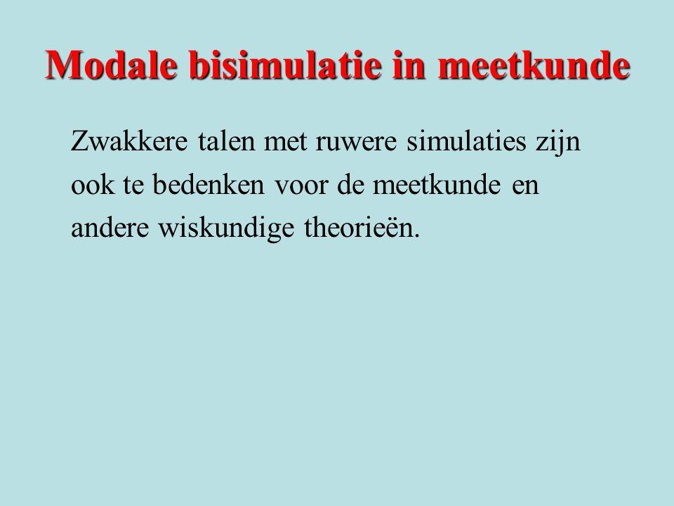 Modale bisimulatie in meetkunde Zwakkere talen met ruwere simulaties zijn ook te bedenken voor de meetkunde en andere wiskundige theorieën.