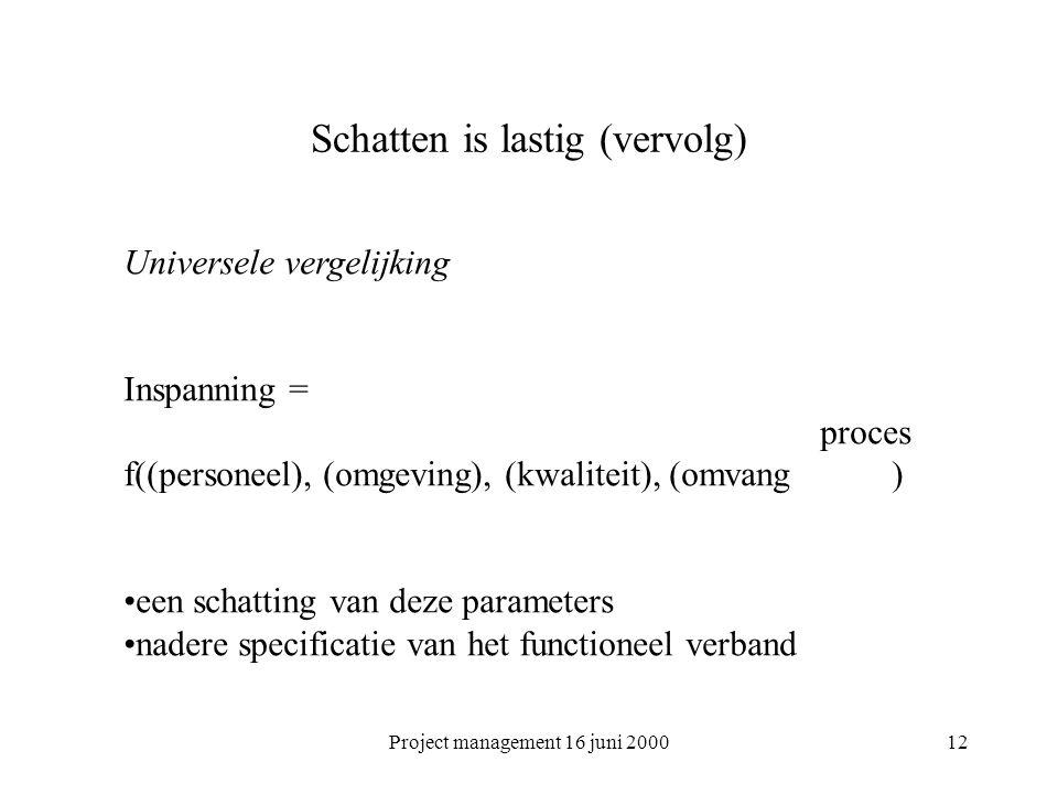 Project management 16 juni 200012 Schatten is lastig (vervolg) Universele vergelijking Inspanning = proces f((personeel), (omgeving), (kwaliteit), (om