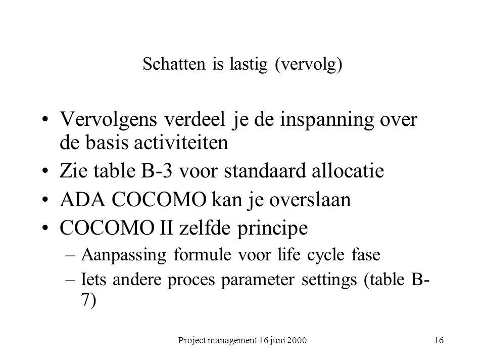 Project management 16 juni 200016 Schatten is lastig (vervolg) Vervolgens verdeel je de inspanning over de basis activiteiten Zie table B-3 voor stand