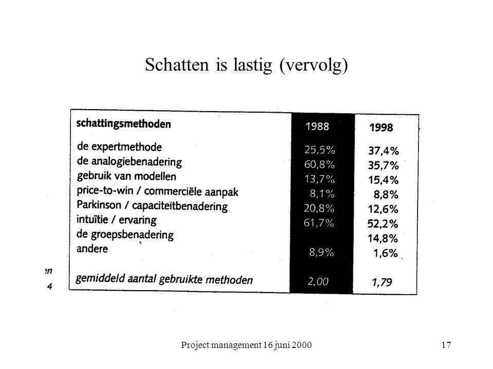 Project management 16 juni 200017 Schatten is lastig (vervolg)