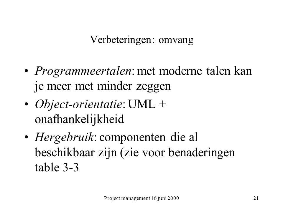 Project management 16 juni 200021 Verbeteringen: omvang Programmeertalen: met moderne talen kan je meer met minder zeggen Object-orientatie: UML + ona