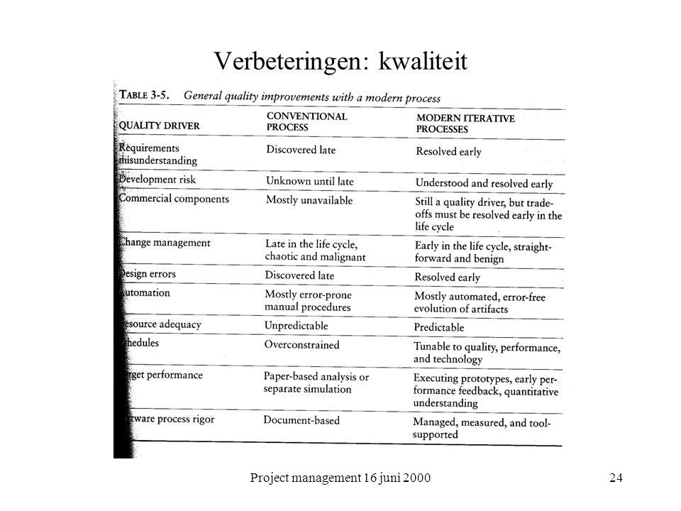 Project management 16 juni 200024 Verbeteringen: kwaliteit