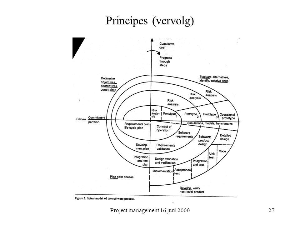 Project management 16 juni 200027 Principes (vervolg)