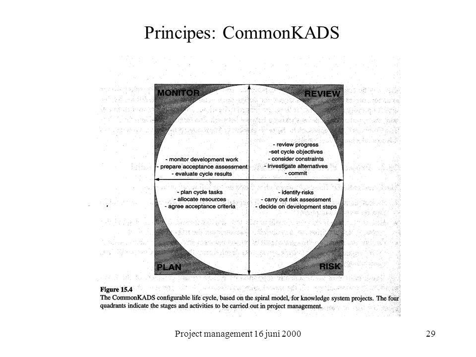 Project management 16 juni 200029 Principes: CommonKADS