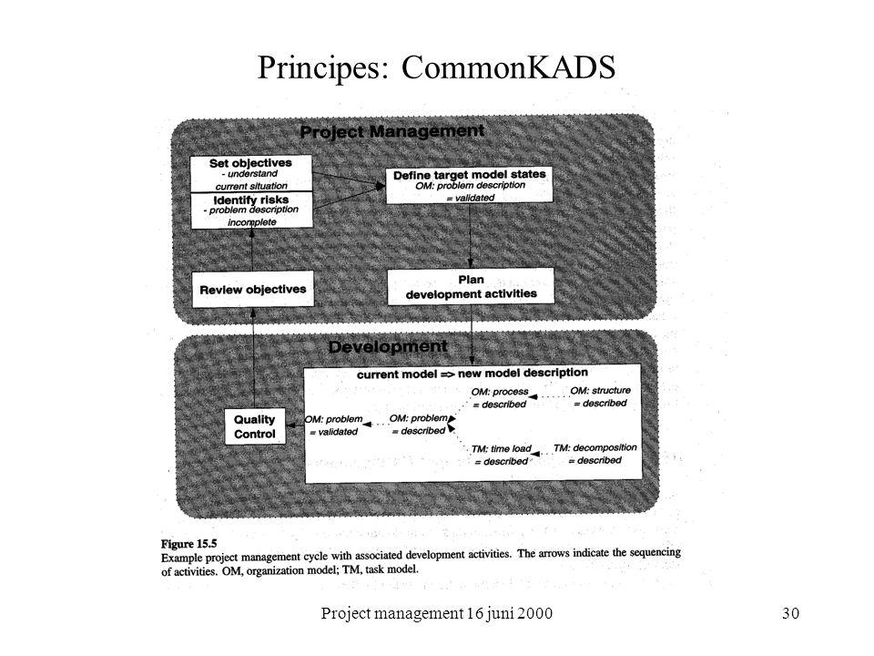 Project management 16 juni 200030 Principes: CommonKADS