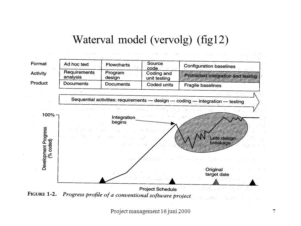 Project management 16 juni 200028 Principes: CommonKADS Flexibiliteit: geen vaste sequentie van stappen Product gedreven: modellen zijn producten Risico georienteerd: activiteiten worden bepaald door risico's en doelen Modellen zijn de shared artifacts