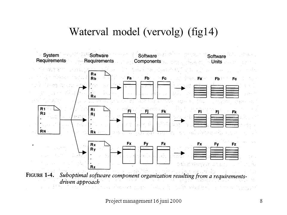 Project management 16 juni 20009 Waterval model (vervolg) (tab12)
