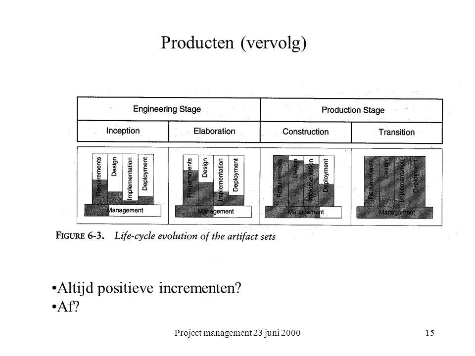 Project management 23 juni 200015 Producten (vervolg) Altijd positieve incrementen? Af?