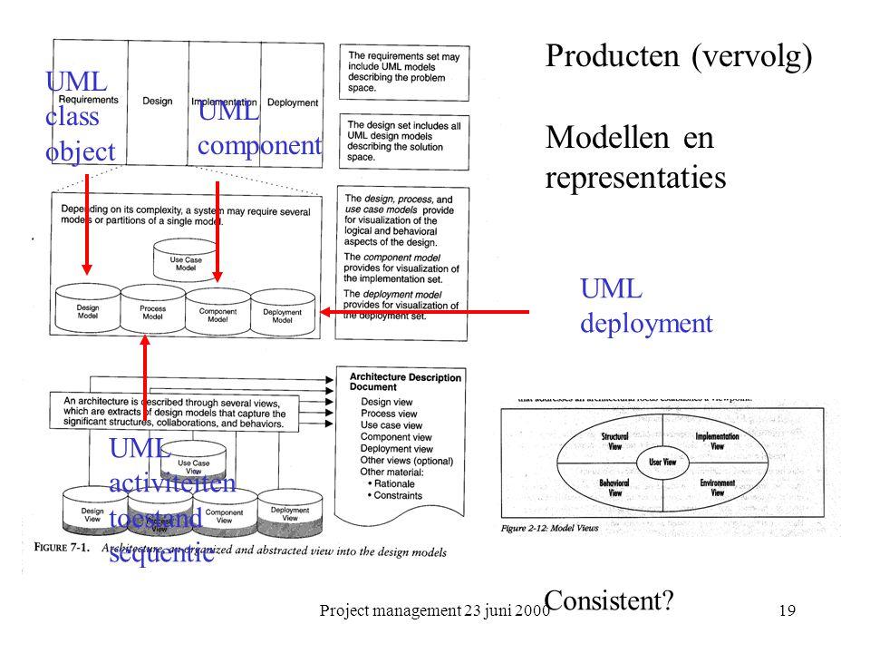 Project management 23 juni 200019 UML class object UML activiteiten toestand sequentie UML component UML deployment Producten (vervolg) Modellen en representaties Consistent