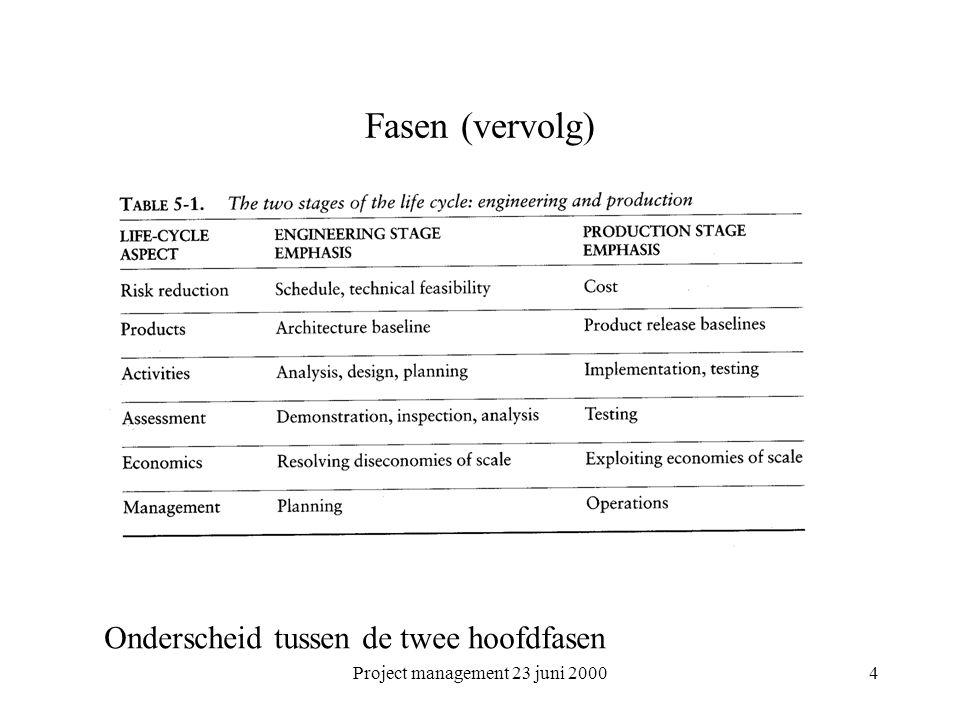 Project management 23 juni 20004 Fasen (vervolg) Onderscheid tussen de twee hoofdfasen
