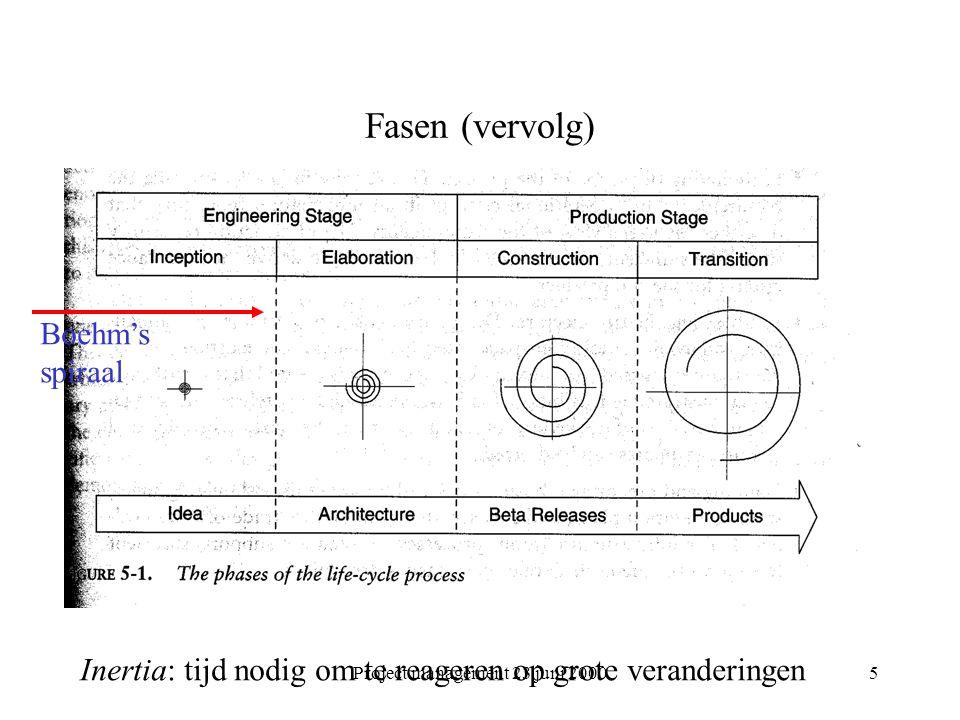 Project management 23 juni 20005 Fasen (vervolg) Inertia: tijd nodig om te reageren op grote veranderingen Boehm's spiraal