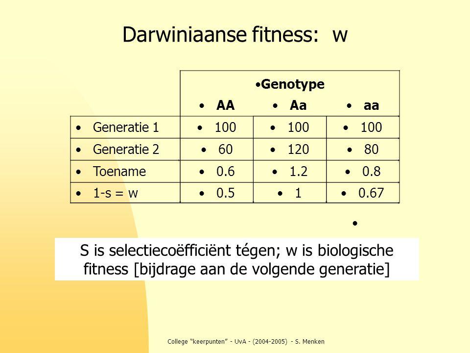 """College """"keerpunten"""" - UvA - (2004-2005) - S. Menken Darwiniaanse fitness: w Genotype AAAaaa Generatie 1100 Generatie 26012080 Toename0.61.20.8 1-s ="""