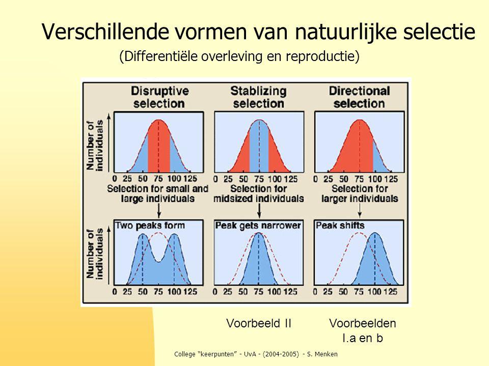 """College """"keerpunten"""" - UvA - (2004-2005) - S. Menken Verschillende vormen van natuurlijke selectie (Differentiële overleving en reproductie) Voorbeeld"""