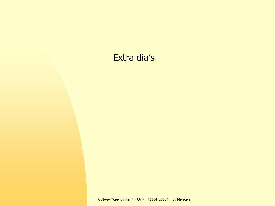 """College """"keerpunten"""" - UvA - (2004-2005) - S. Menken Extra dia's"""