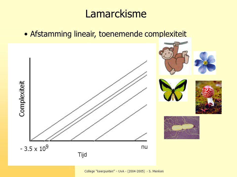 """College """"keerpunten"""" - UvA - (2004-2005) - S. Menken Afstamming lineair, toenemende complexiteit Lamarckisme Complexiteit Tijd - 3.5 x 10 9 nu"""