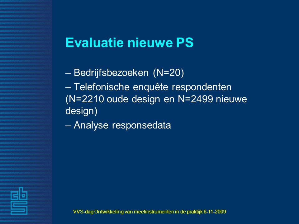 VVS-dag Ontwikkeling van meetinstrumenten in de praktijk 6-11-2009 Evaluatie nieuwe PS – Bedrijfsbezoeken (N=20) – Telefonische enquête respondenten (