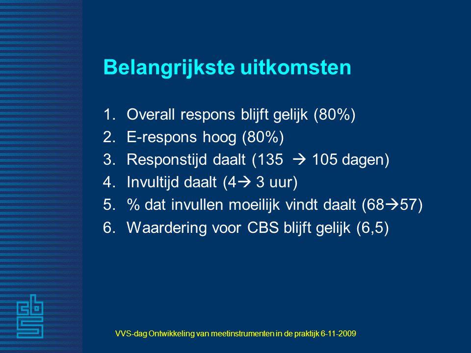 VVS-dag Ontwikkeling van meetinstrumenten in de praktijk 6-11-2009 Belangrijkste uitkomsten 1.Overall respons blijft gelijk (80%) 2.E-respons hoog (80