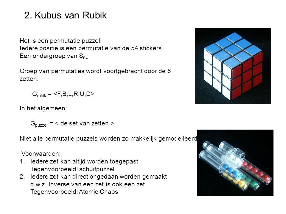 2. Kubus van Rubik Het is een permutatie puzzel: Iedere positie is een permutatie van de 54 stickers. Een ondergroep van S 54 Groep van permutaties wo