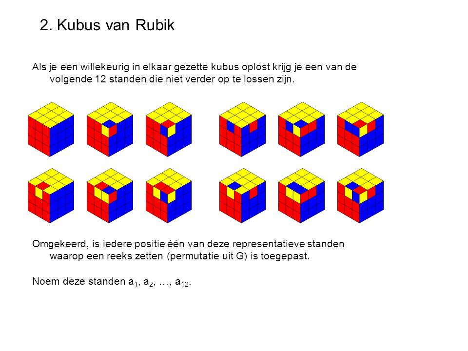 2. Kubus van Rubik Als je een willekeurig in elkaar gezette kubus oplost krijg je een van de volgende 12 standen die niet verder op te lossen zijn. Om