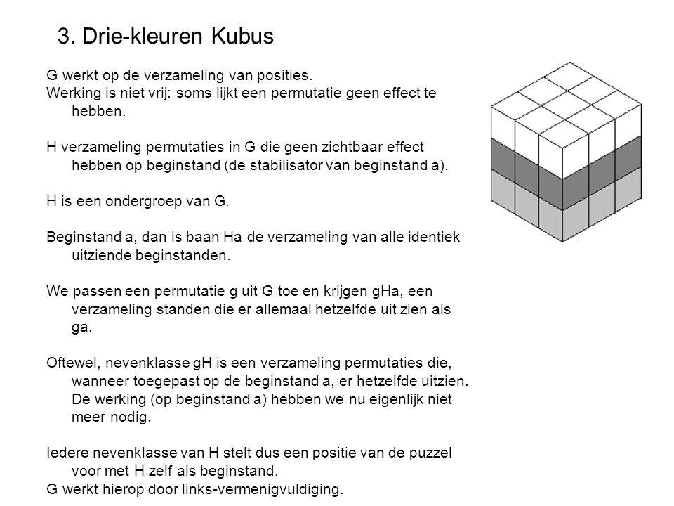 3. Drie-kleuren Kubus G werkt op de verzameling van posities. Werking is niet vrij: soms lijkt een permutatie geen effect te hebben. H verzameling per