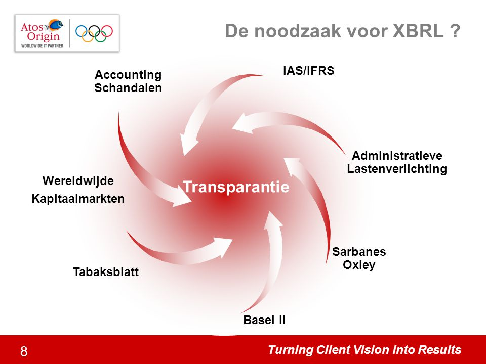 Turning Client Vision into Results 8 De noodzaak voor XBRL .