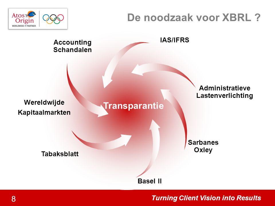 Turning Client Vision into Results 9 Diabolo Integratie Service KvK Belasting Dienst CBS Other Regulators… DNB/ECB Philips Corp.
