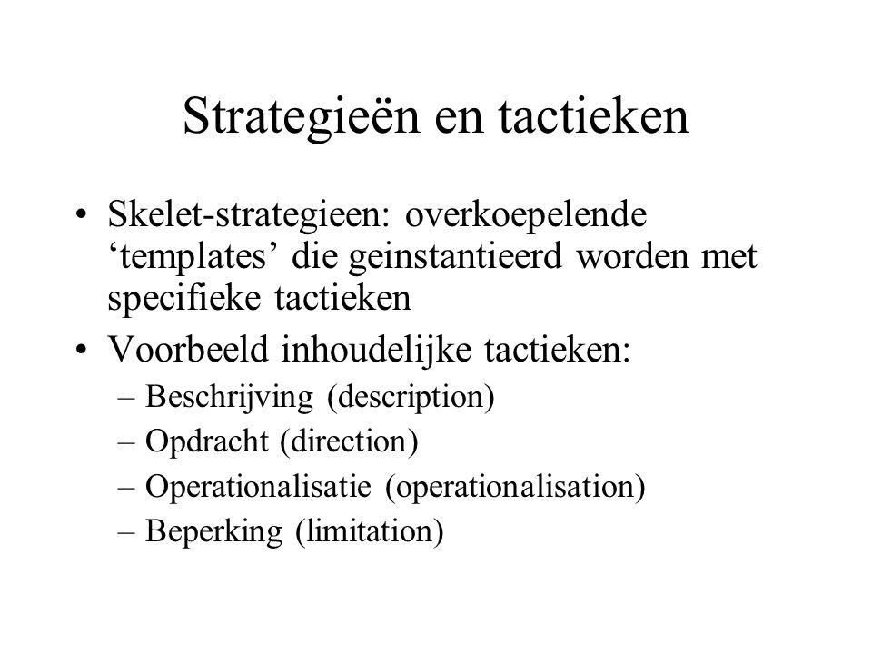 Strategieën en tactieken Skelet-strategieen: overkoepelende 'templates' die geinstantieerd worden met specifieke tactieken Voorbeeld inhoudelijke tactieken: –Beschrijving (description) –Opdracht (direction) –Operationalisatie (operationalisation) –Beperking (limitation)