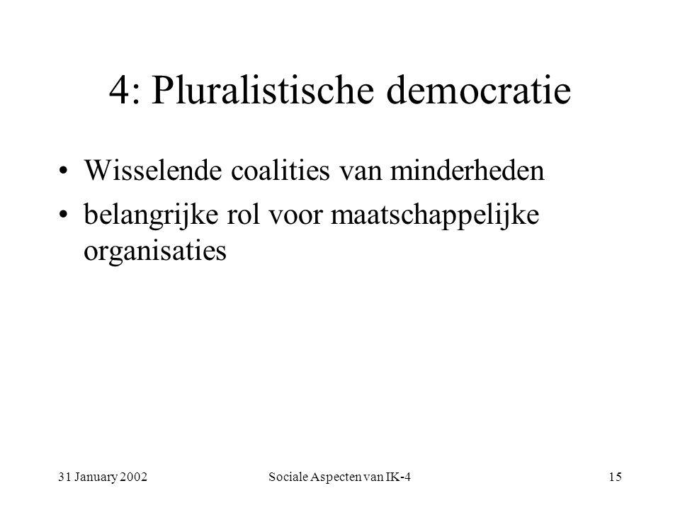 31 January 2002Sociale Aspecten van IK-415 4: Pluralistische democratie Wisselende coalities van minderheden belangrijke rol voor maatschappelijke organisaties