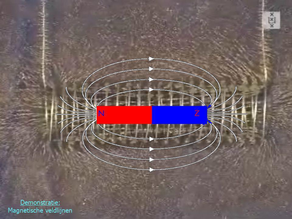 14 Demonstratie: Magnetische veldlijnen
