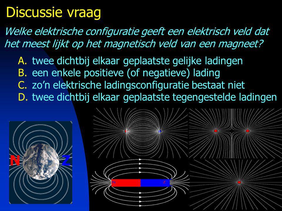 15 Discussie vraag Welke elektrische configuratie geeft een elektrisch veld dat het meest lijkt op het magnetisch veld van een magneet? A.twee dichtbi