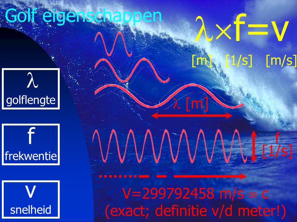 19 Golf eigenschappen  f=v [m/s][m][1/s] golflengte [m] f frekwentie f [1/s] v snelheid V=299792458 m/s  c (exact; definitie v/d meter!)