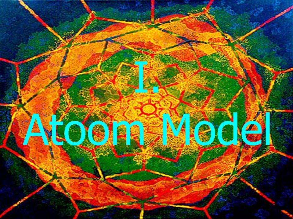2 I. Atoom Model