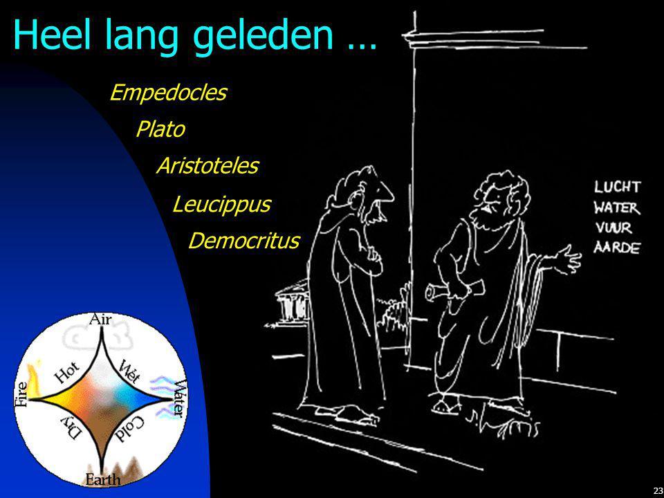 23 Heel lang geleden … Empedocles Plato Aristoteles Leucippus Democritus