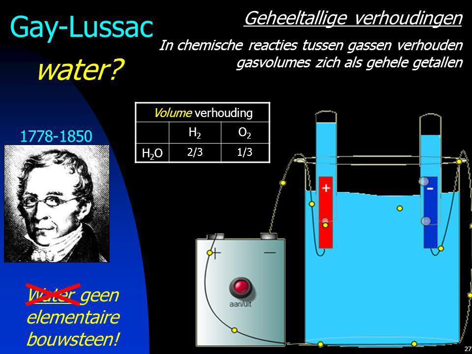27 1778-1850 Gay-Lussac Volume verhouding H2H2 O2O2 H2OH2O 2/31/3 Water geen elementaire bouwsteen! Geheeltallige verhoudingen In chemische reacties t
