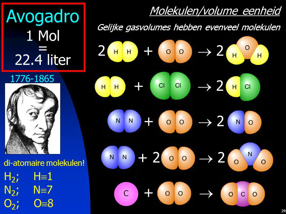29 Avogadro 1776-1865 di-atomaire molekulen! H 2 ; H  1 +2  2 2 +  2 2 + 2  2 2 +  C +  2 2 O 2 ; O  8 N 2 ; N  7 Molekulen/volume eenheid