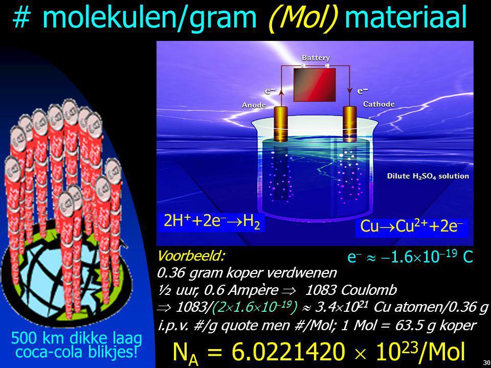 30 N A = 6.0221420  10 23 /Mol Cu  Cu 2+ +2e  2H + +2e   H 2 # molekulen/gram (Mol) materiaal 500 km dikke laag coca-cola blikjes! Voorbeeld: 0.3