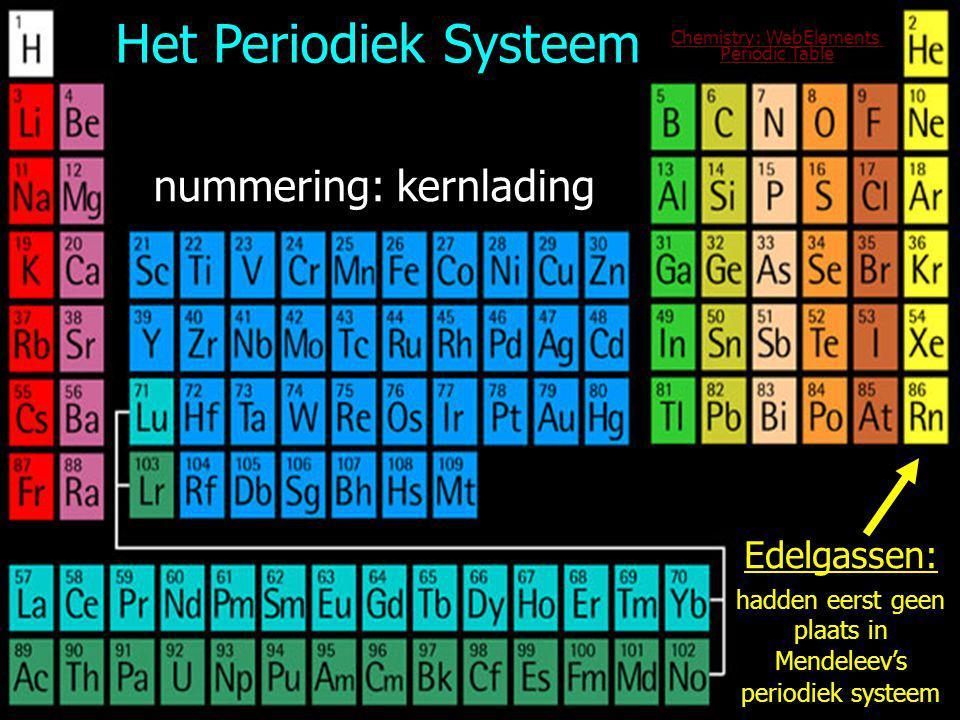 33 nummering: kernlading Het Periodiek Systeem nummering: kernlading Het Periodiek Systeem Edelgassen: hadden eerst geen plaats in Mendeleev's periodi