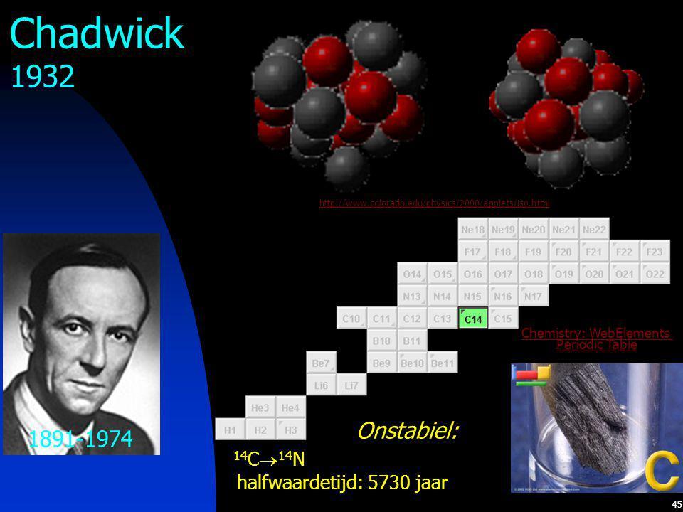 45 Koolstof-14 Onstabiel: 14 C  14 N halfwaardetijd: 5730 jaar http://www.colorado.edu/physics/2000/applets/iso.html Chemistry: WebElements Periodic