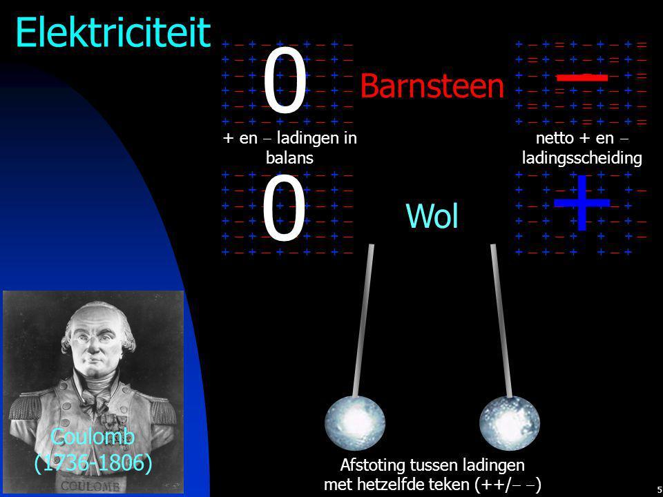 5 Aantrekking tussen ladingen met tegengesteld teken (+  ) Afstoting tussen ladingen met hetzelfde teken (++/   ) Elektriciteit Coulomb (1736-1806) +  +  +  +  +  +  +  +  +  +  +  +  +  +  +  +  +  +  +  +  +  +  +  +  +  +  +  +  +  +  +  + +  +  + + +  +  + +  +  +  + +  + +  + +  +  +  + +  + + +  +  +  + +  + netto + en  ladingsscheiding  + +  +  +  +  +  Barnsteen Wol + en  ladingen in balans 0 0