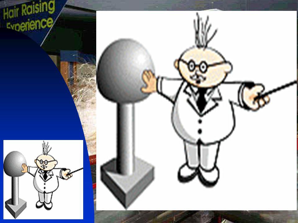 9 De Coulomb (C) Eenheid elektrische lading Bliksem: 30,000 A Waterkoker: 10 A Computer: 1 A Gloeilamp: 0.25 A Sidderaal: 0.07 A Zenuwpuls: 10  8 A Levensgevaarlijk: 0.1  0.2 A 1 A  1 C/s (ladingstransport) De Ampère (A) Eenheid elektrische stroomsterkte