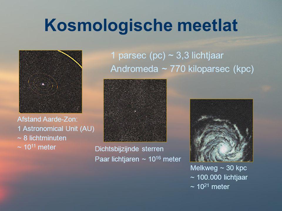 Kosmologische meetlat Afstand Aarde-Zon: 1 Astronomical Unit (AU) ~ 8 lichtminuten ~ 10 11 meter Dichtsbijzijnde sterren Paar lichtjaren ~ 10 16 meter Melkweg ~ 30 kpc ~ 100.000 lichtjaar ~ 10 21 meter 1 parsec (pc) ~ 3,3 lichtjaar Andromeda ~ 770 kiloparsec (kpc)