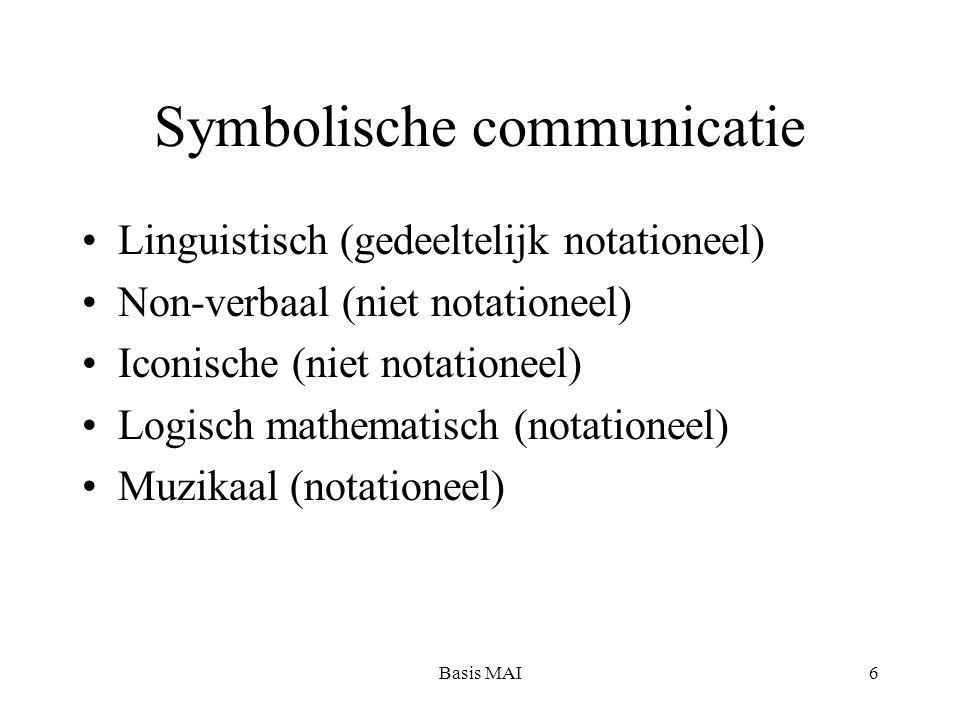 Basis MAI6 Symbolische communicatie Linguistisch (gedeeltelijk notationeel) Non-verbaal (niet notationeel) Iconische (niet notationeel) Logisch mathematisch (notationeel) Muzikaal (notationeel)