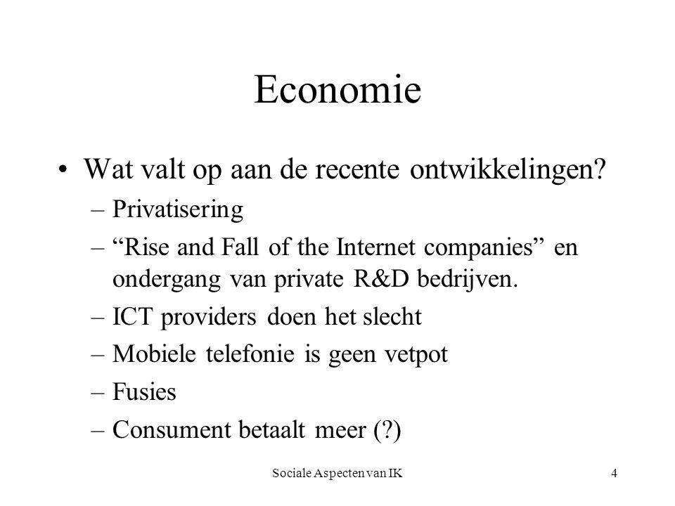 Sociale Aspecten van IK25 Consument Traditioneel: –Defensie (Arpanet) –ruimtevaart –Financiele sector –Transnationale ondernemingen –Database providers