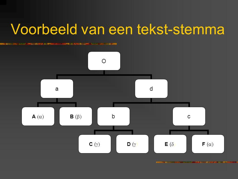 Voorbeeld van een tekst-stemma O a A  ) B (  ) d b C (  ) D (  ) c E (  ) F (  )