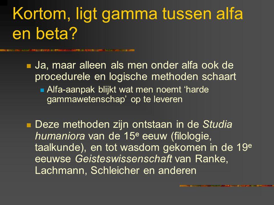 Kortom, ligt gamma tussen alfa en beta.