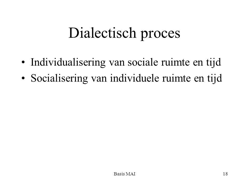 Basis MAI18 Dialectisch proces Individualisering van sociale ruimte en tijd Socialisering van individuele ruimte en tijd