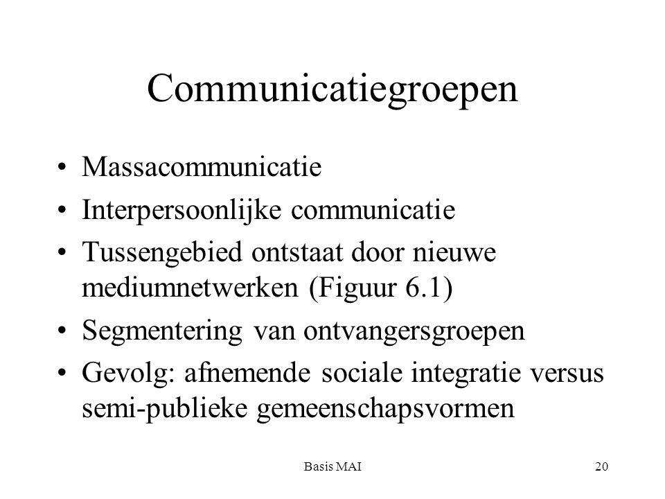 Basis MAI20 Communicatiegroepen Massacommunicatie Interpersoonlijke communicatie Tussengebied ontstaat door nieuwe mediumnetwerken (Figuur 6.1) Segmentering van ontvangersgroepen Gevolg: afnemende sociale integratie versus semi-publieke gemeenschapsvormen