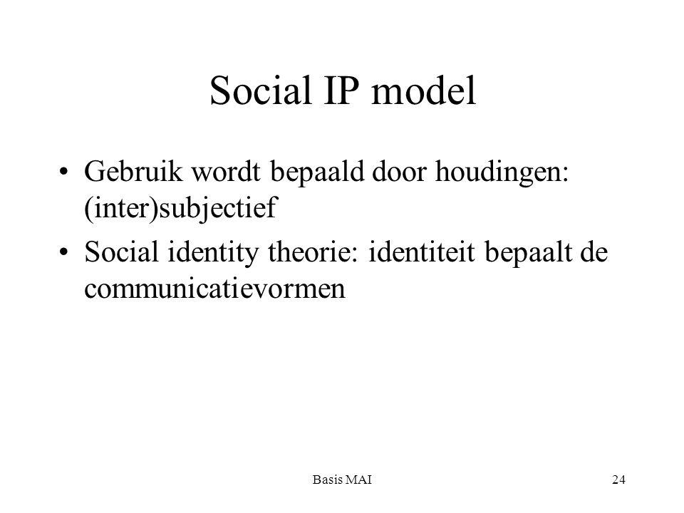 Basis MAI24 Social IP model Gebruik wordt bepaald door houdingen: (inter)subjectief Social identity theorie: identiteit bepaalt de communicatievormen