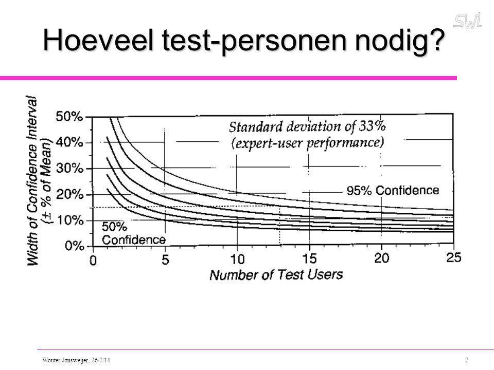 Wouter Jansweijer, 26/7/14 7 Hoeveel test-personen nodig?