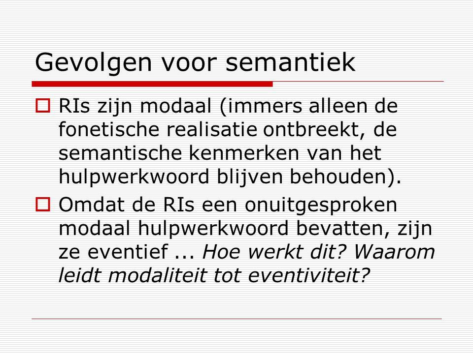 Gevolgen voor semantiek  RIs zijn modaal (immers alleen de fonetische realisatie ontbreekt, de semantische kenmerken van het hulpwerkwoord blijven be